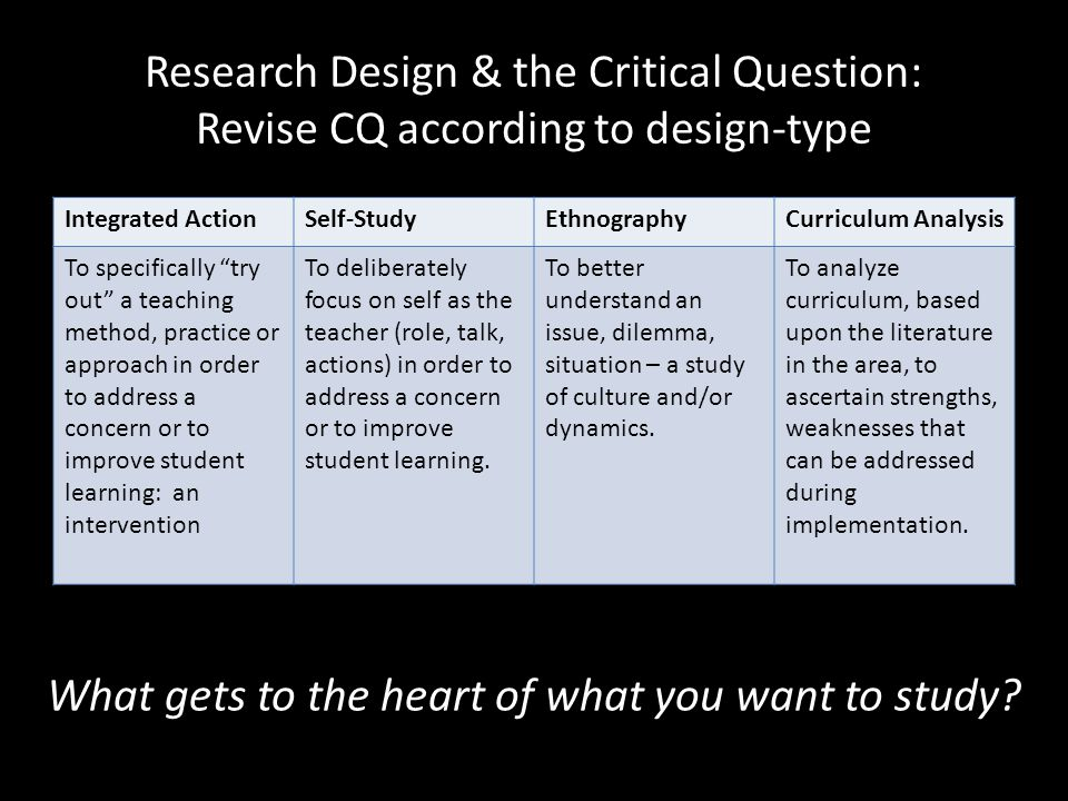 Research Design & the Critical Question: Revise CQ according to design-type Integrated ActionSelf-StudyEthnographyCurriculum Analysis To specifically try out a teaching method, practice or approach in order to address a concern or to improve student learning: an intervention To deliberately focus on self as the teacher (role, talk, actions) in order to address a concern or to improve student learning.