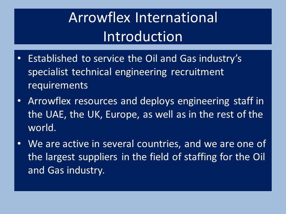 Arrowflex International Why Arrowflex International .