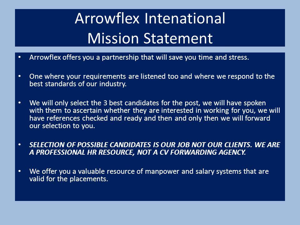 Arrowflex International Any Questions ? Call Us ? ? ? ? ? 0044 (0) 191 4047075