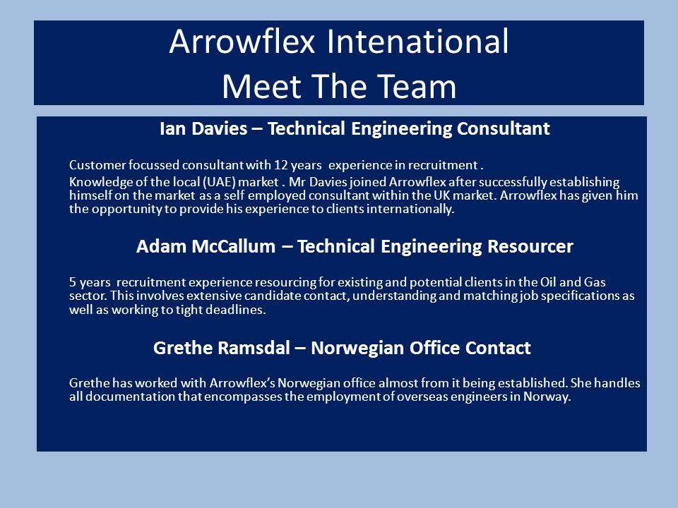 Arrowflex International Locations Arrowflex International Ltd.