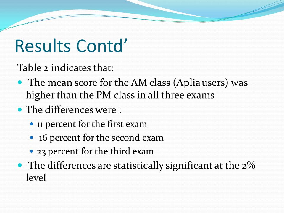 Results Contd' Table 2 indicates that: The mean score for the AM class (Aplia users) was higher than the PM class in all three exams The differences were : 11 percent for the first exam 16 percent for the second exam 23 percent for the third exam The differences are statistically significant at the 2% level