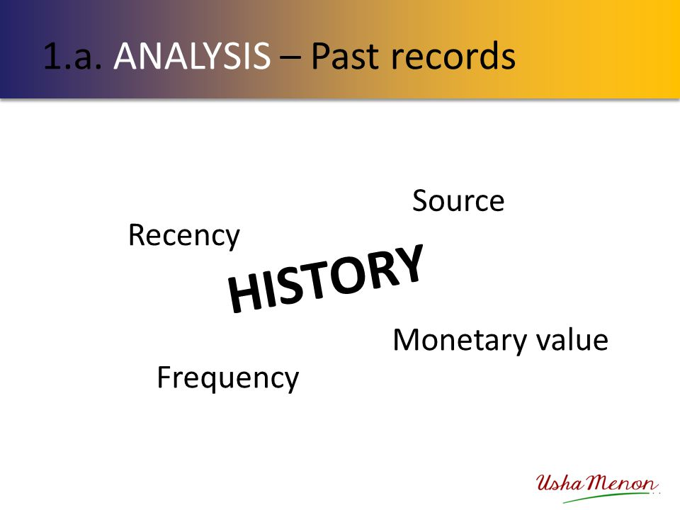 1.a. ANALYSIS – Past records HISTORY Recency Frequency Monetary value Source
