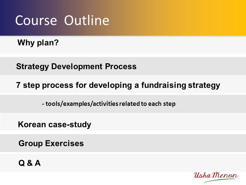 1.Analysis 1a. Fundraising History Fundraising strategy development process 1b.