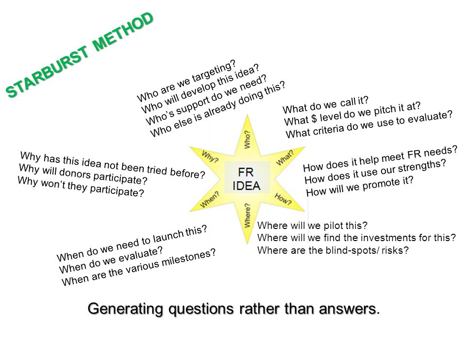 STARBURST METHOD Generating questions rather than answers Generating questions rather than answers.