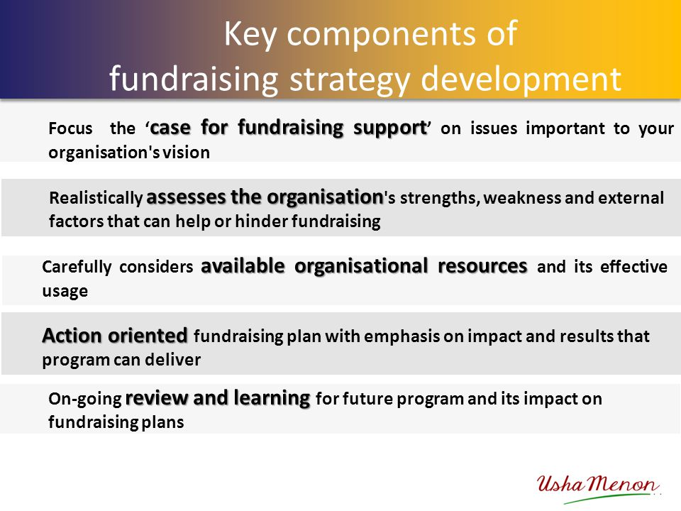 Key components of fundraising strategy development case for fundraising support Focus the ' case for fundraising support ' on issues important to your organisation s vision assesses the organisation Realistically assesses the organisation s strengths, weakness and external factors that can help or hinder fundraising available organisational resources Carefully considers available organisational resources and its effective usage Action oriented Action oriented fundraising plan with emphasis on impact and results that program can deliver review and learning On-going review and learning for future program and its impact on fundraising plans