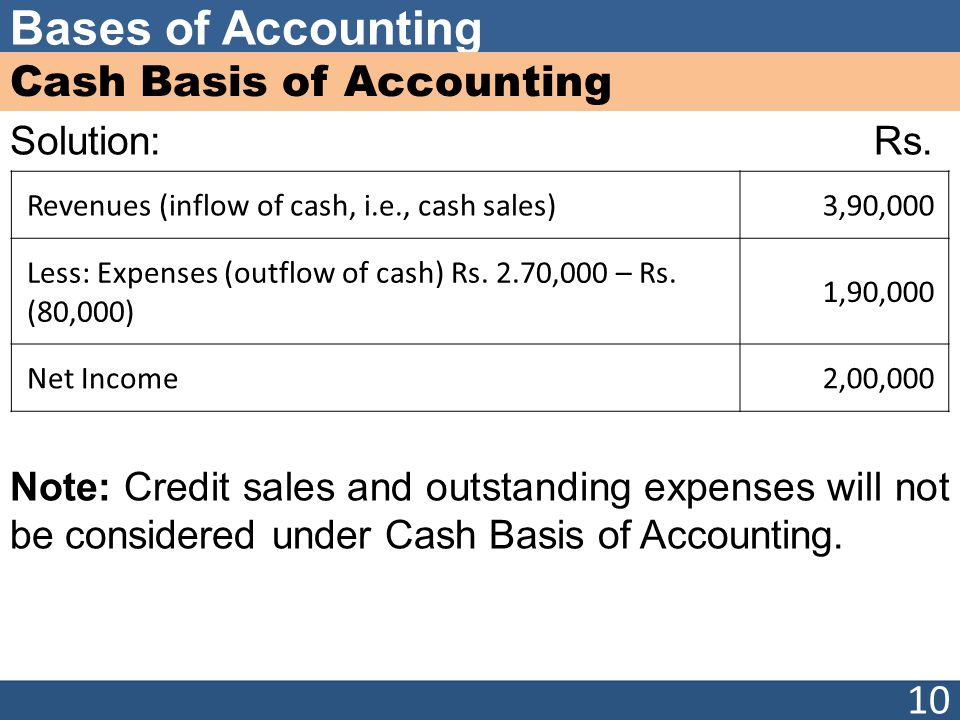 Bases of Accounting Cash Basis of Accounting Solution:Rs. Note: Credit sales and outstanding expenses will not be considered under Cash Basis of Accou