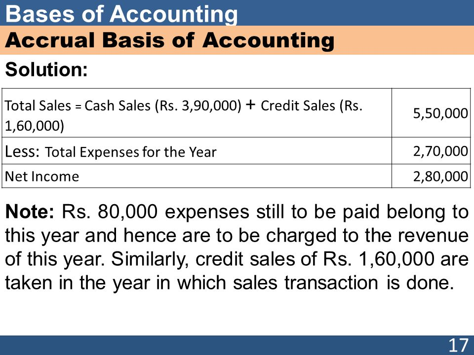 Bases of Accounting Accrual Basis of Accounting Solution: Note: Rs. 80,000 expenses still to be paid belong to this year and hence are to be charged t