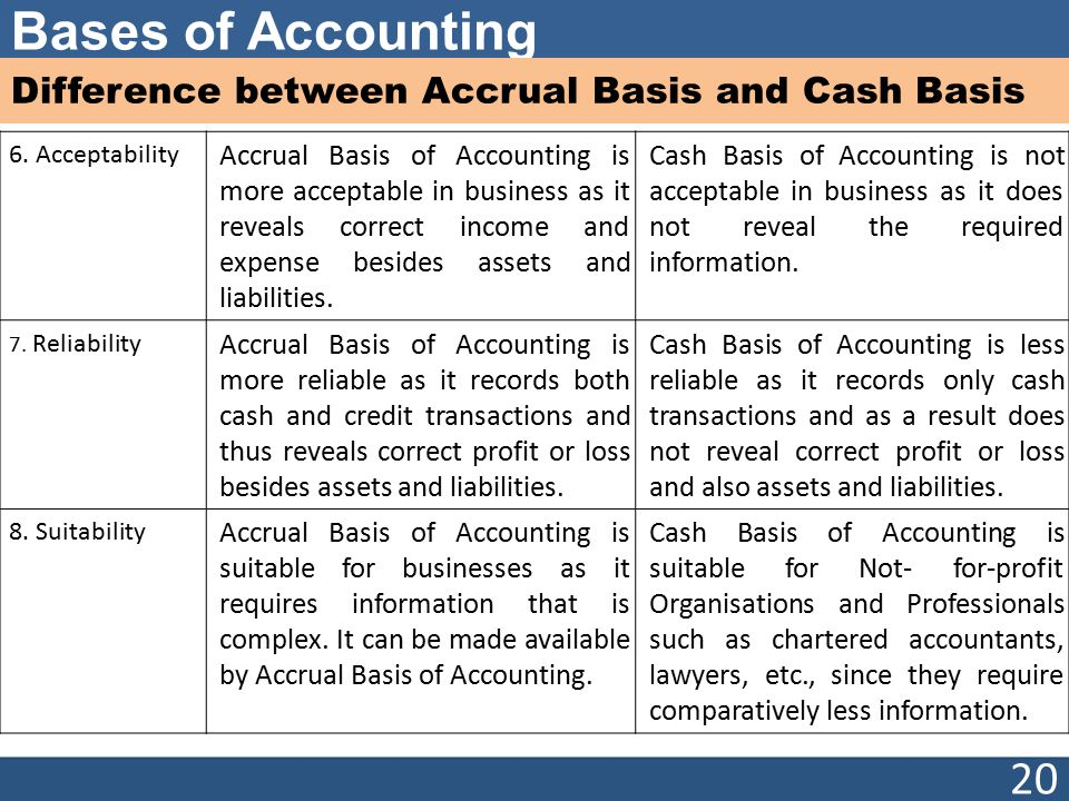 Bases of Accounting Difference between Accrual Basis and Cash Basis 6. Acceptability Accrual Basis of Accounting is more acceptable in business as it