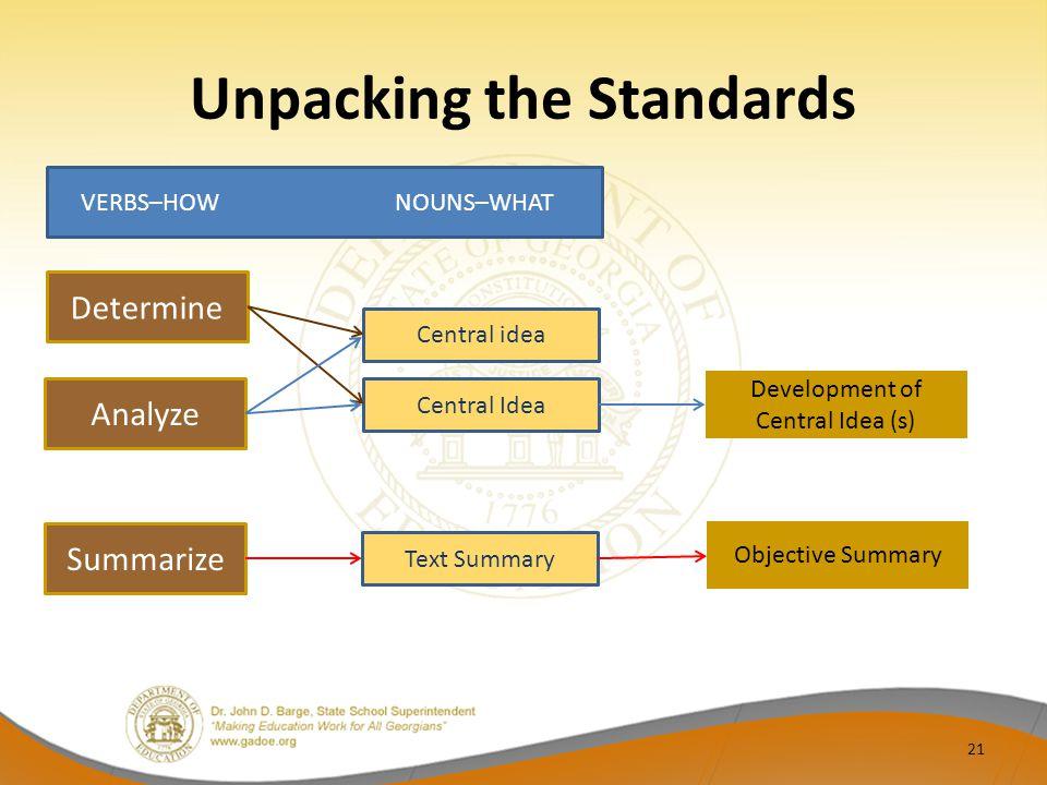 Unpacking the Standards 21 Determine Analyze Summarize Central idea Central Idea Text Summary Development of Central Idea (s) Objective Summary VERBS–HOW NOUNS–WHAT