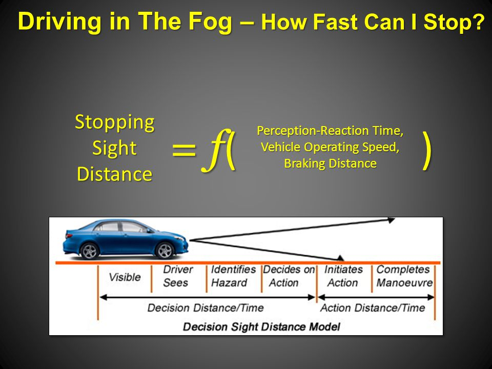 StoppingSightDistance Perception-Reaction Time, Vehicle Operating Speed, Braking Distance = f ( ) Driving in The Fog – How Fast Can I Stop?