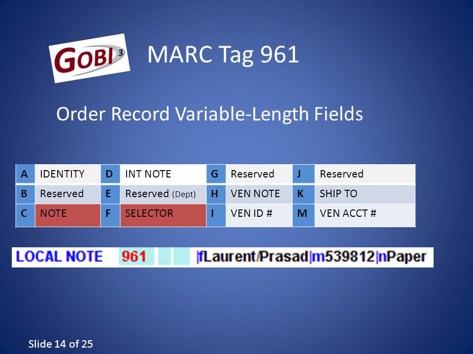 Slide 14 of 25 MARC Tag 961 AIDENTITYDINT NOTEGReservedJ B EReserved (Dept) HVEN NOTEKSHIP TO CNOTEFSELECTORIVEN ID #MVEN ACCT # Order Record Variable-Length Fields