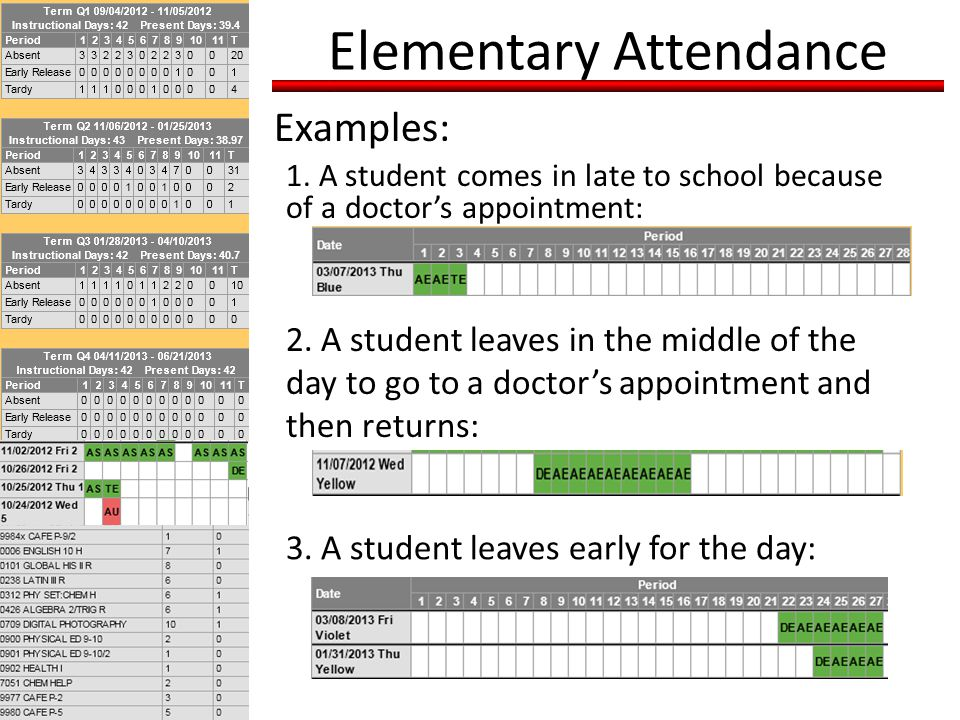 Elementary Attendance Examples: 1. A student comes in late to school because of a doctor's appointment: 2. A student leaves in the middle of the day t
