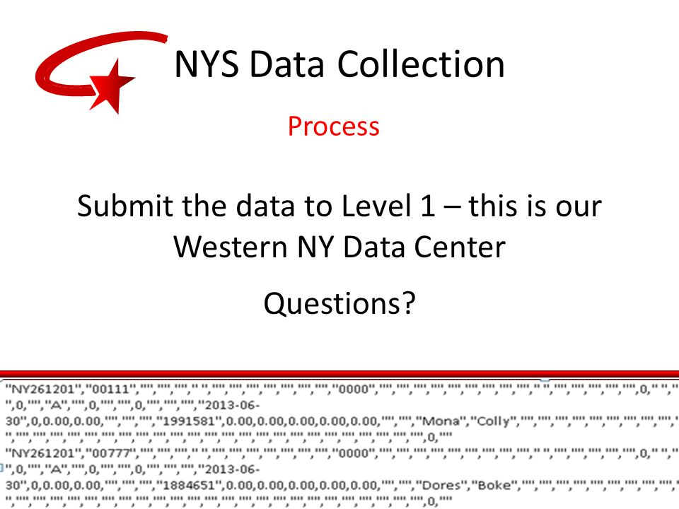 Submit the data to Level 1 – this is our Western NY Data Center Questions.