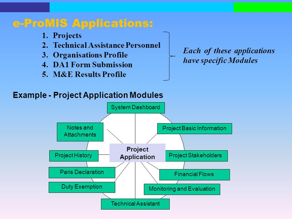 Example - Project Application Modules System Dashboard Notes and Attachments Technical Assistant Project History Project Stakeholders Duty Exemption M