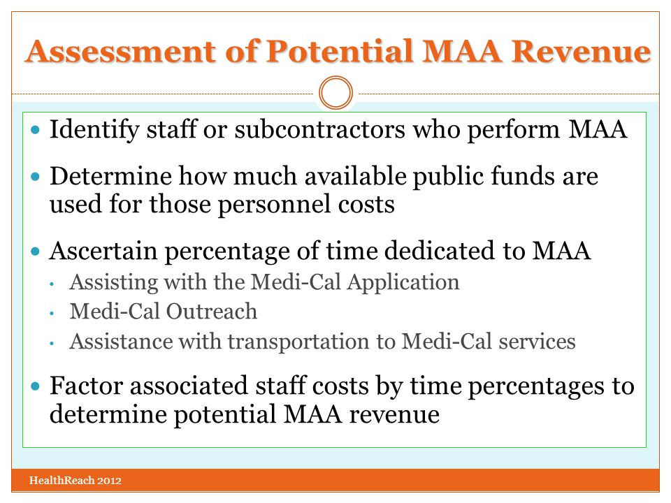 Assessment of Potential MAA Revenue Identify staff or subcontractors who perform MAA Determine how much available public funds are used for those personnel costs Ascertain percentage of time dedicated to MAA Assisting with the Medi-Cal Application Medi-Cal Outreach Assistance with transportation to Medi-Cal services Factor associated staff costs by time percentages to determine potential MAA revenue HealthReach 2012