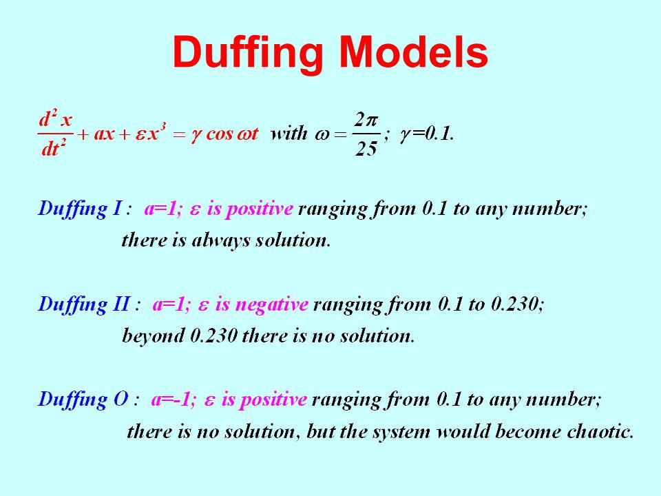Duffing Models
