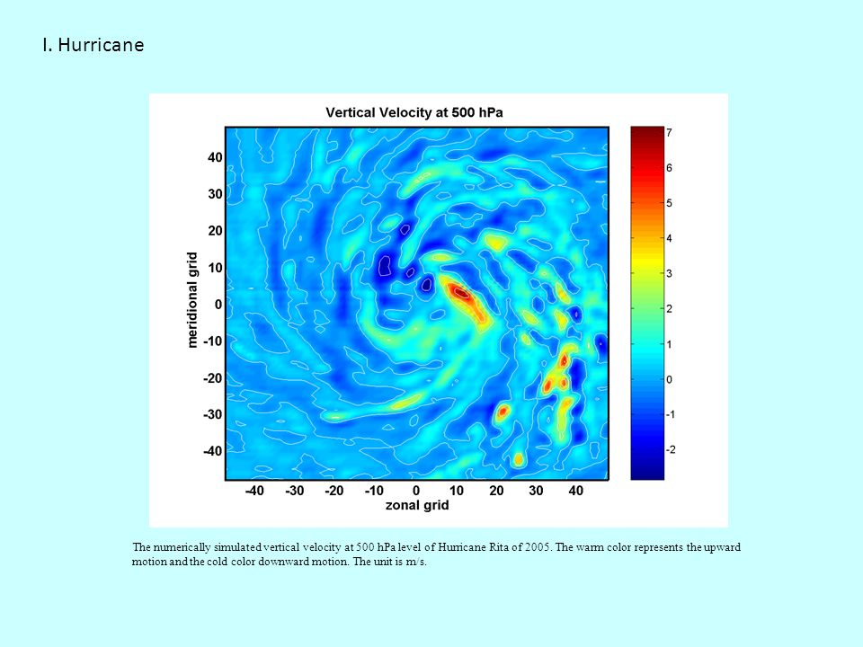 The numerically simulated vertical velocity at 500 hPa level of Hurricane Rita of 2005.