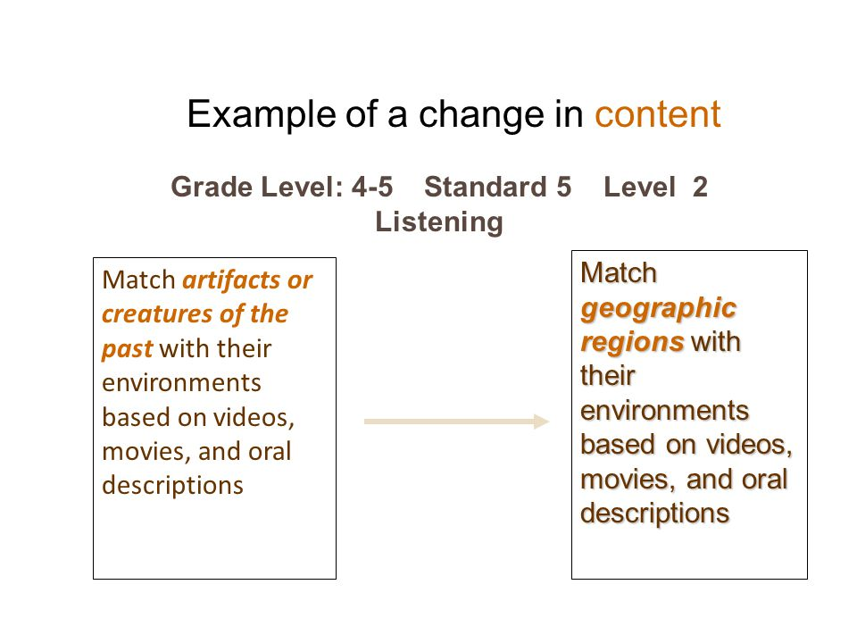 Match artifacts or creatures of the past with their environments based on videos, movies, and oral descriptions Match geographic regions with their environments based on videos, movies, and oral descriptions Grade Level: 4-5 Standard 5 Level 2 Listening Example of a change in content