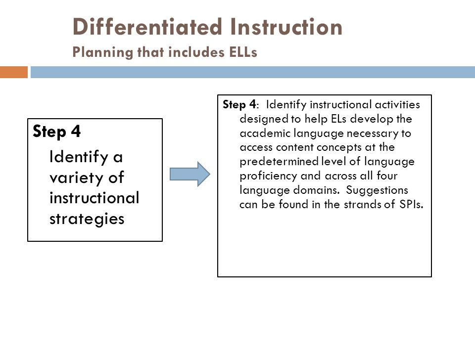 Differentiated Instruction Planning that includes ELLs Step 4 Identify a variety of instructional strategies Step 4: Identify instructional activities designed to help ELs develop the academic language necessary to access content concepts at the predetermined level of language proficiency and across all four language domains.