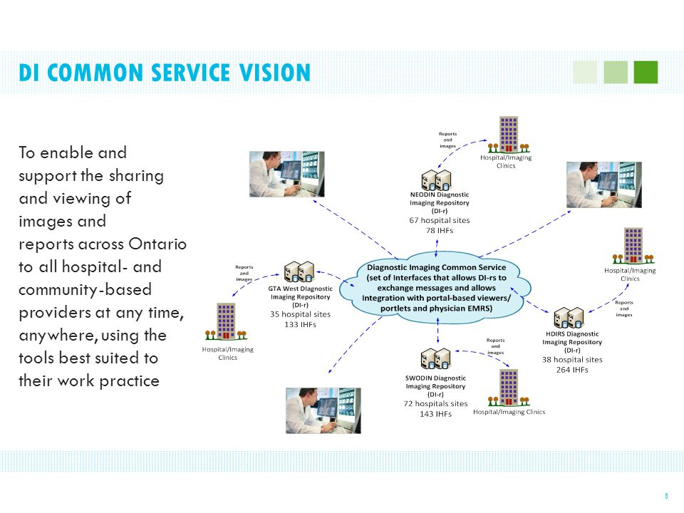 DI COMMON SERVICE VISION 8 To enable and support the sharing and viewing of images and reports across Ontario to all hospital- and community-based providers at any time, anywhere, using the tools best suited to their work practice