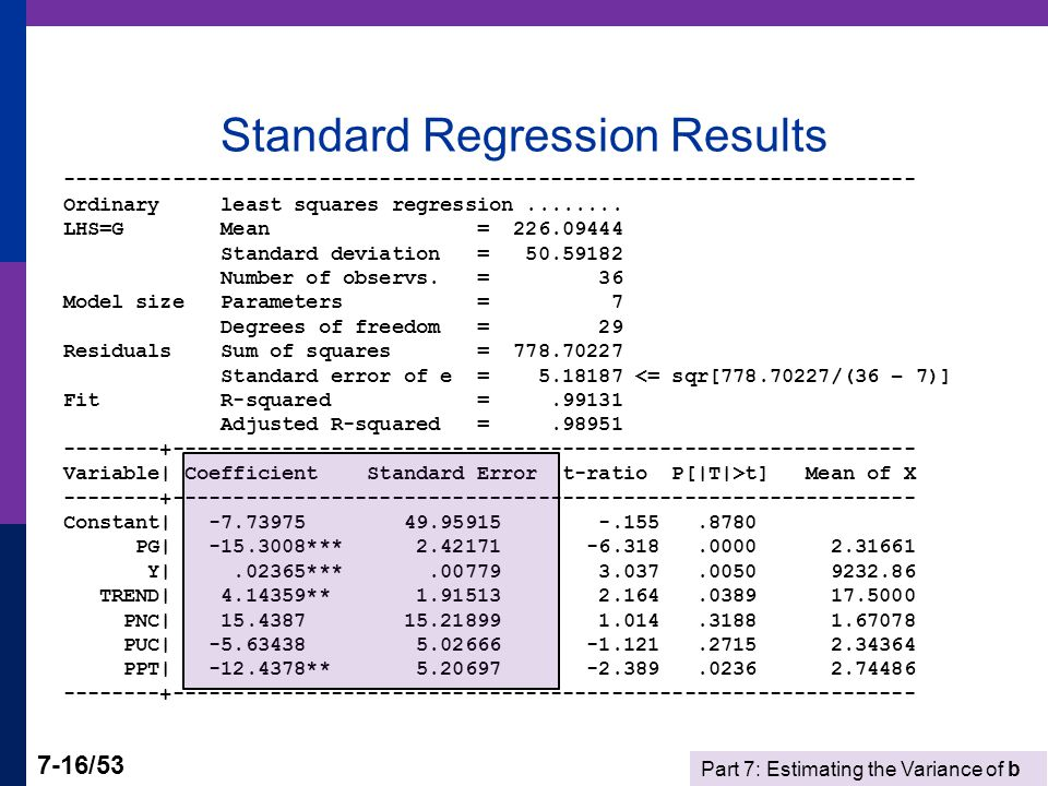 Part 7: Estimating the Variance of b 7-16/53 Standard Regression Results ---------------------------------------------------------------------- Ordinary least squares regression........