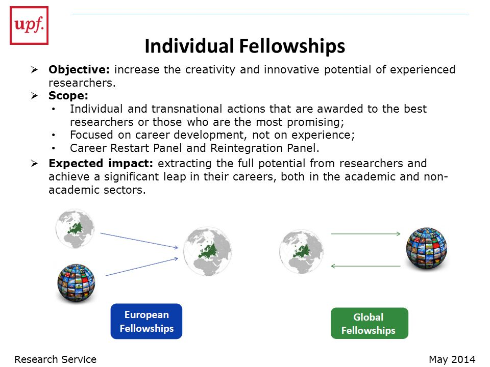 Individual Fellowships  Objective: increase the creativity and innovative potential of experienced researchers.