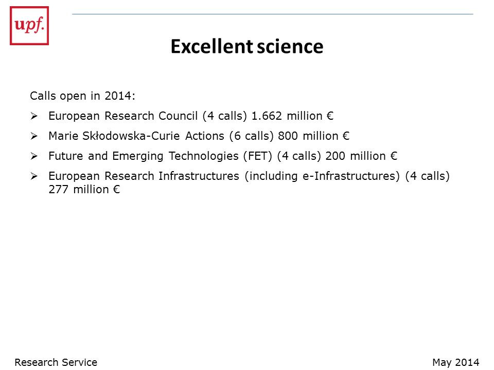 Excellent science Calls open in 2014:  European Research Council (4 calls) 1.662 million €  Marie Skłodowska-Curie Actions (6 calls) 800 million €  Future and Emerging Technologies (FET) (4 calls) 200 million €  European Research Infrastructures (including e-Infrastructures) (4 calls) 277 million € Research ServiceMay 2014