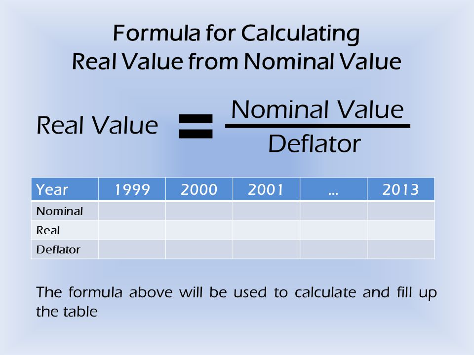 Formula for Calculating Real Value from Nominal Value Real Value Nominal Value Deflator Year199920002001…2013 Nominal Real Deflator The formula above will be used to calculate and fill up the table