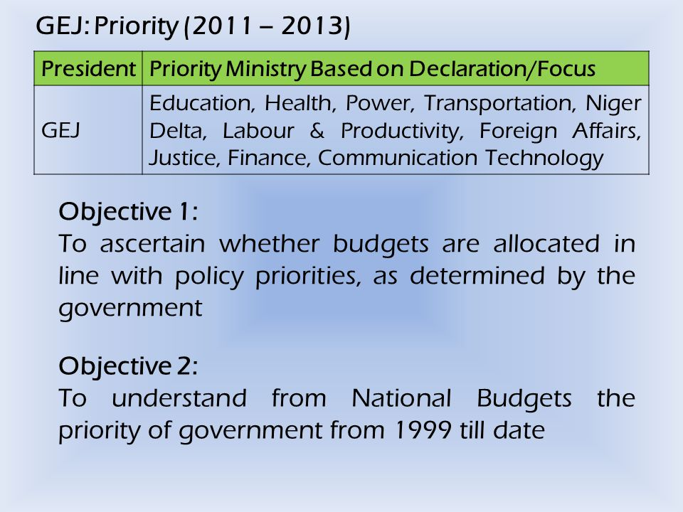 PresidentPriority Ministry Based on Declaration/Focus GEJ Education, Health, Power, Transportation, Niger Delta, Labour & Productivity, Foreign Affairs, Justice, Finance, Communication Technology GEJ: Priority (2011 – 2013) Objective 1: To ascertain whether budgets are allocated in line with policy priorities, as determined by the government Objective 2: To understand from National Budgets the priority of government from 1999 till date