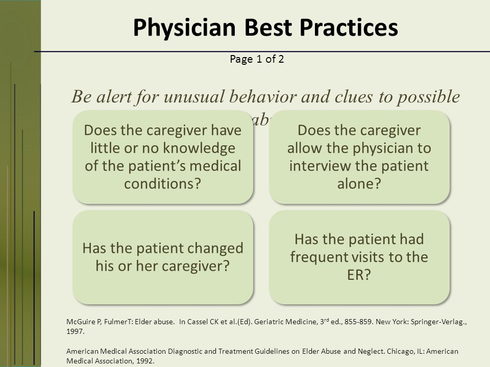 Physician Best Practices Be alert for unusual behavior and clues to possible abuse.