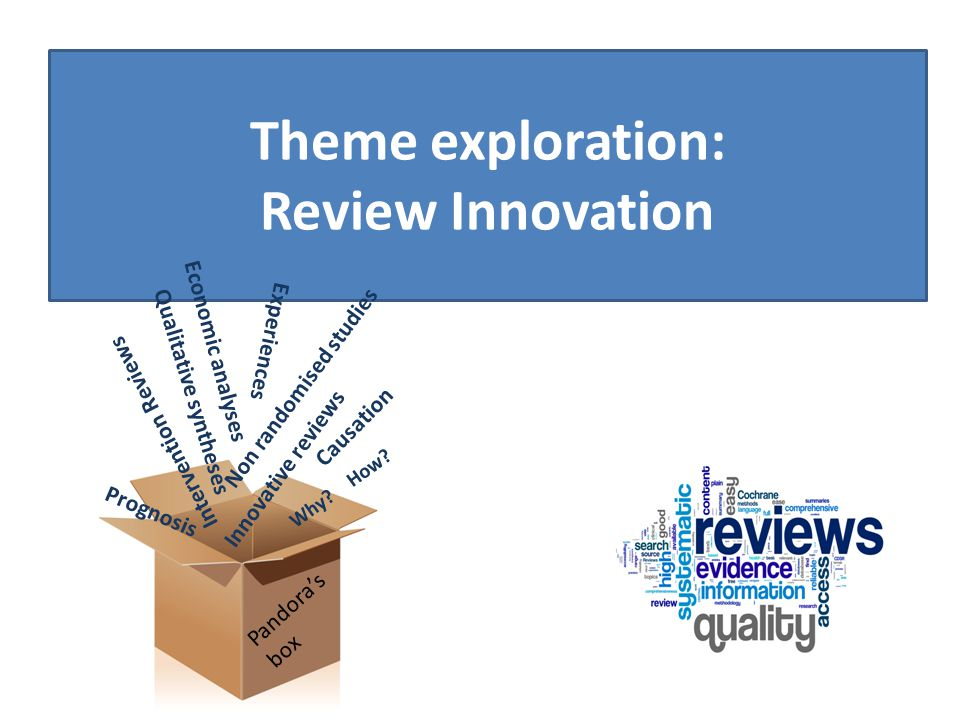 Theme exploration: Review Innovation Pandora's box Why.