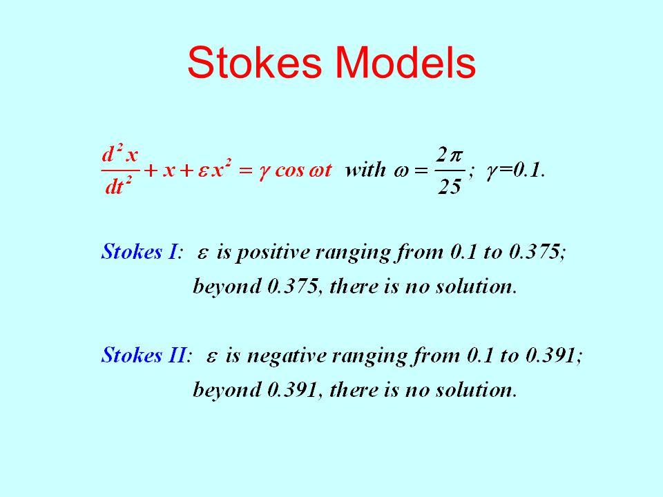 Stokes Models