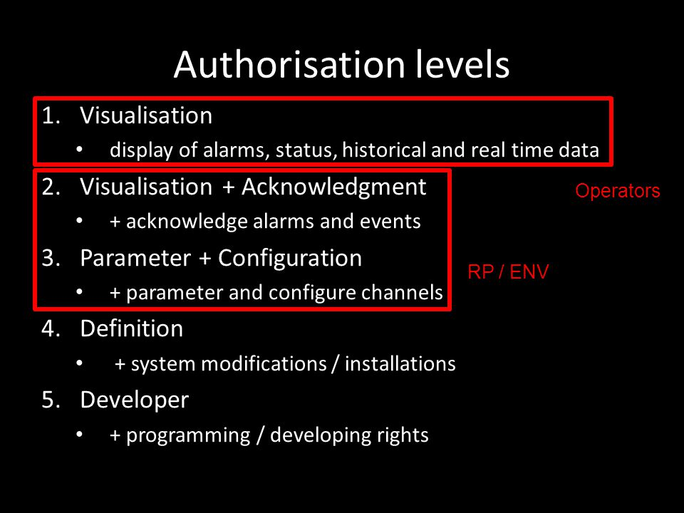 Authorisation levels 1.Visualisation display of alarms, status, historical and real time data 2.Visualisation + Acknowledgment + acknowledge alarms and events 3.Parameter + Configuration + parameter and configure channels 4.Definition + system modifications / installations 5.Developer + programming / developing rights Operators RP / ENV