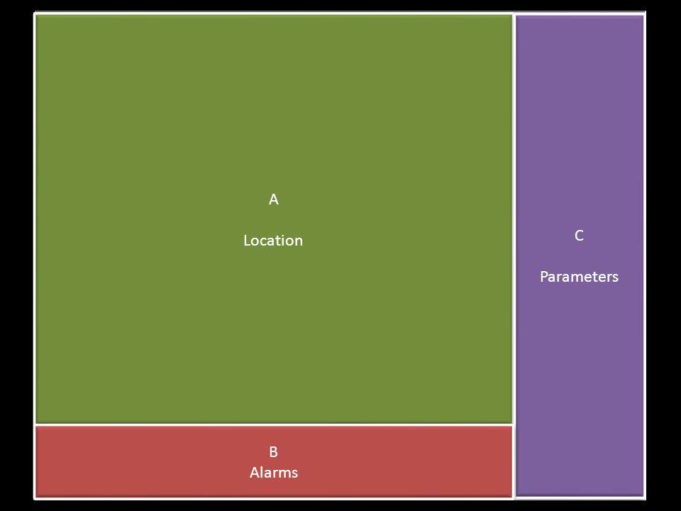 A Location A Location C Parameters C Parameters B Alarms B Alarms