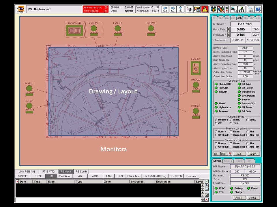 Monitors Drawing / Layout