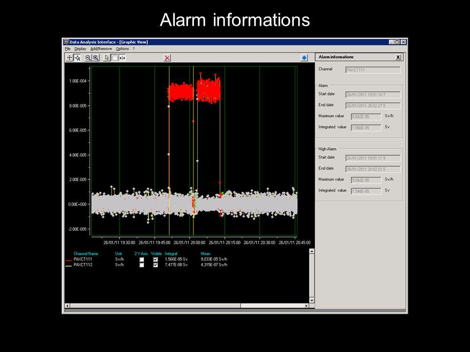 Alarm informations