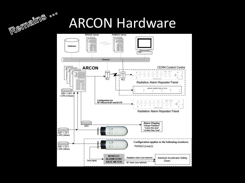 ARCON Hardware