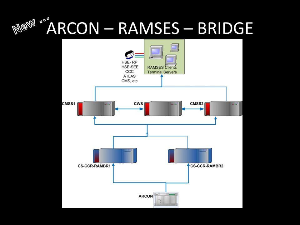 ARCON – RAMSES – BRIDGE