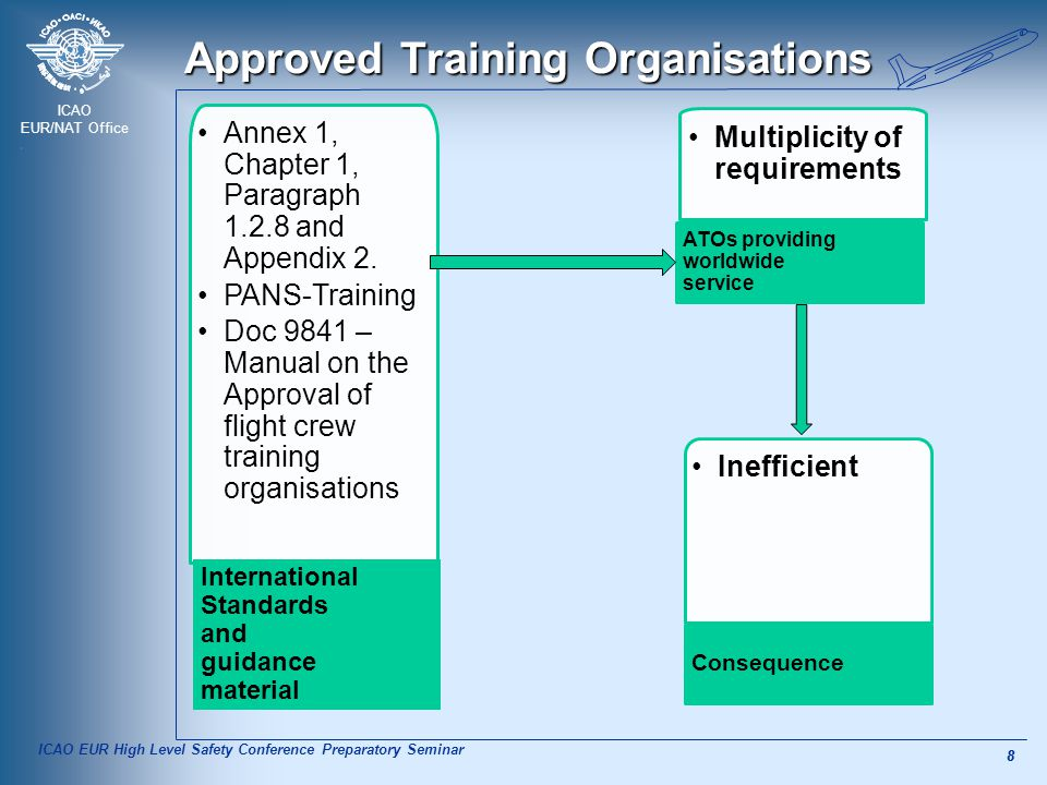 ICAO EUR/NAT Office 8 8 Approved Training Organisations ICAO EUR High Level Safety Conference Preparatory Seminar Annex 1, Chapter 1, Paragraph 1.2.8 and Appendix 2.