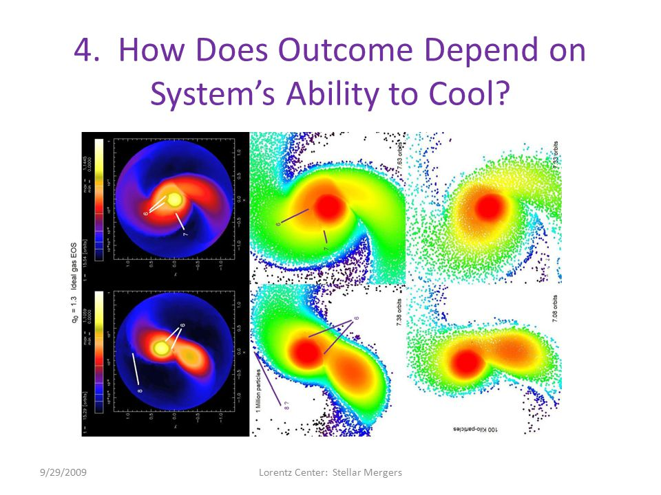 4. How Does Outcome Depend on System's Ability to Cool 9/29/2009Lorentz Center: Stellar Mergers