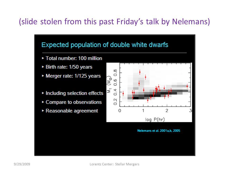 (slide stolen from this past Friday's talk by Nelemans) 9/29/2009Lorentz Center: Stellar Mergers