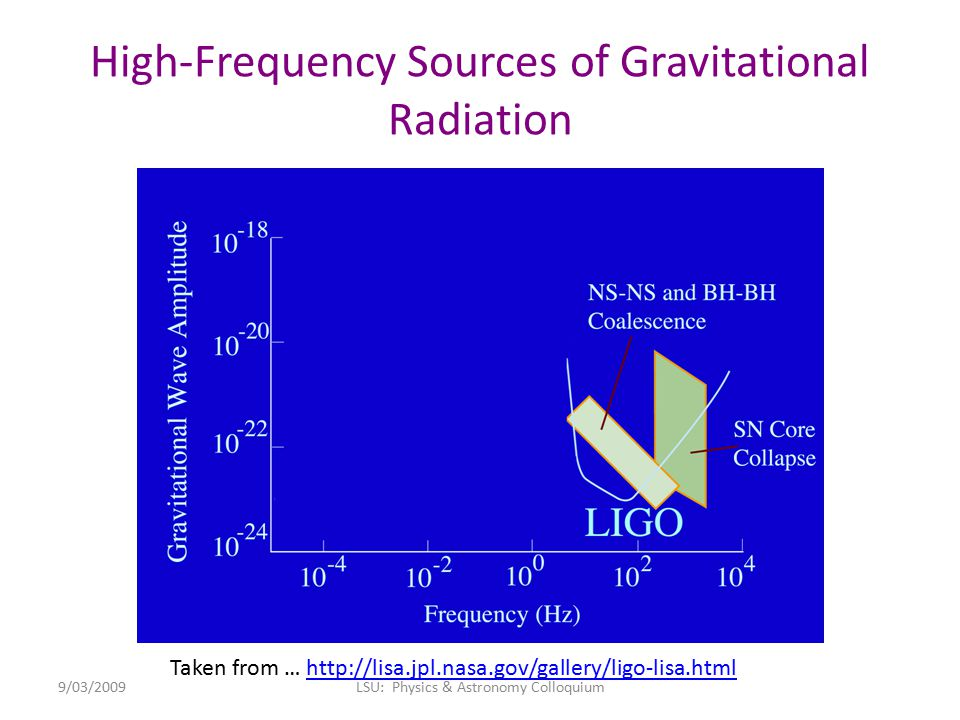 High-Frequency Sources of Gravitational Radiation Taken from … http://lisa.jpl.nasa.gov/gallery/ligo-lisa.htmlhttp://lisa.jpl.nasa.gov/gallery/ligo-lisa.html 9/03/2009LSU: Physics & Astronomy Colloquium