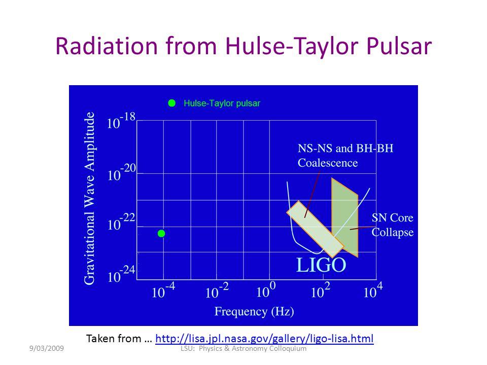 Radiation from Hulse-Taylor Pulsar Taken from … http://lisa.jpl.nasa.gov/gallery/ligo-lisa.htmlhttp://lisa.jpl.nasa.gov/gallery/ligo-lisa.html 9/03/2009LSU: Physics & Astronomy Colloquium
