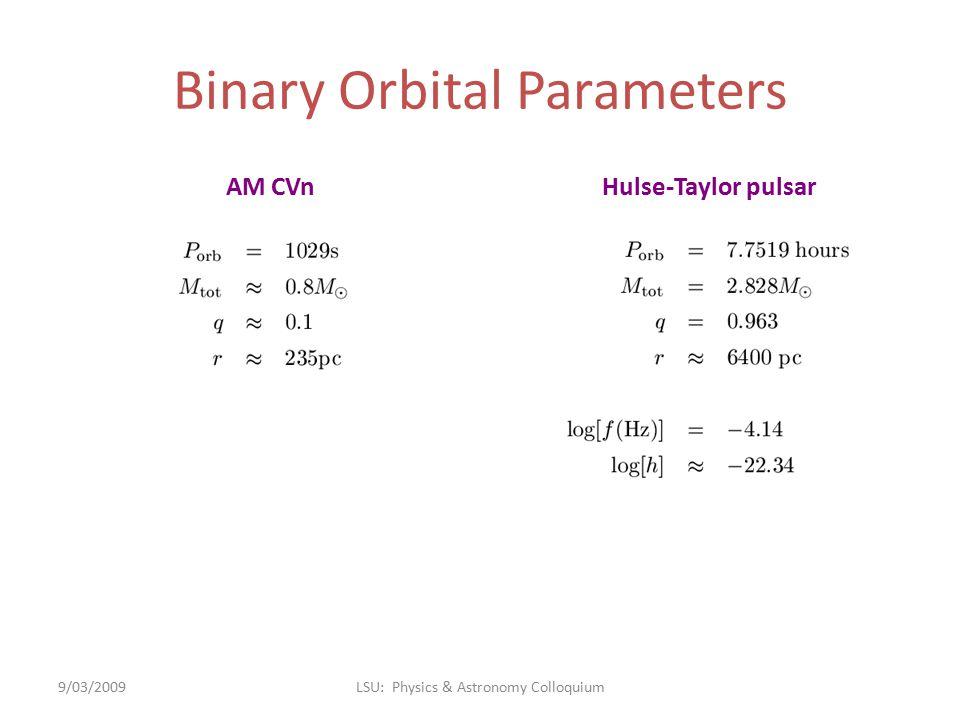 Binary Orbital Parameters AM CVnHulse-Taylor pulsar 9/03/2009LSU: Physics & Astronomy Colloquium