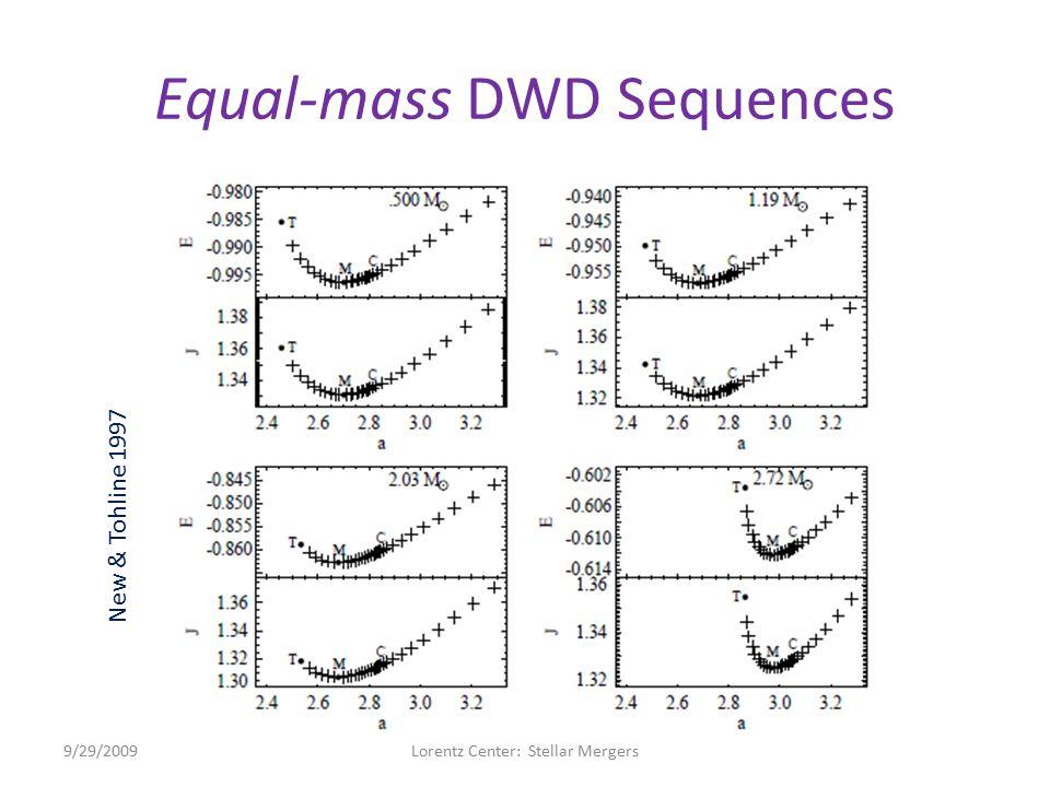 Equal-mass DWD Sequences 9/29/2009Lorentz Center: Stellar Mergers New & Tohline 1997