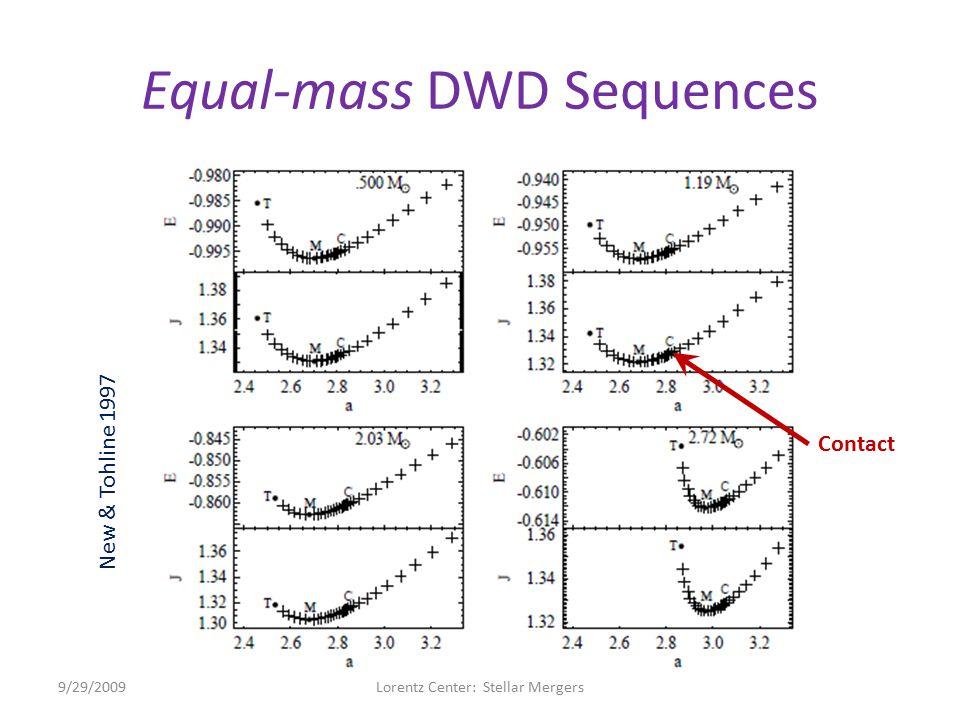 Equal-mass DWD Sequences 9/29/2009Lorentz Center: Stellar Mergers New & Tohline 1997 Contact