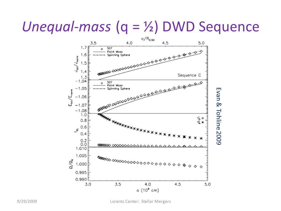 Unequal-mass (q = ½) DWD Sequence 9/29/2009Lorentz Center: Stellar Mergers Evan & Tohline 2009