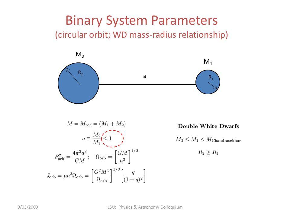 Binary System Parameters (circular orbit; WD mass-radius relationship) R1R1 R2R2 a M2M2 M1M1 9/03/2009LSU: Physics & Astronomy Colloquium