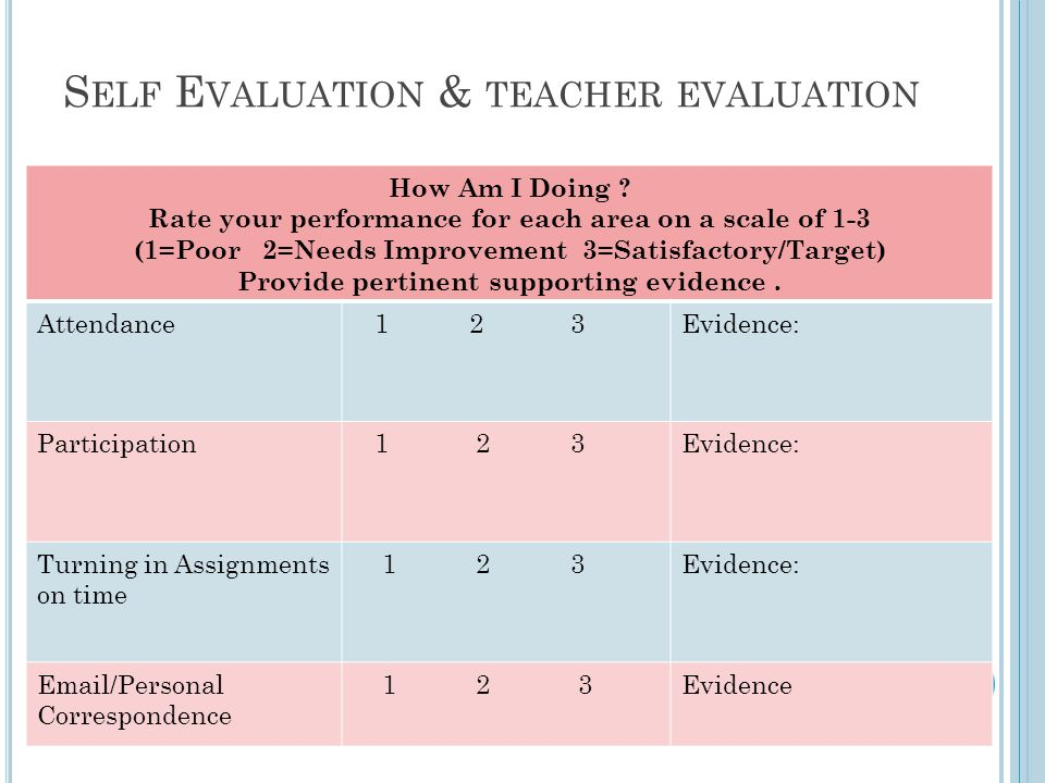 S ELF E VALUATION & TEACHER EVALUATION How Am I Doing ? Rate your performance for each area on a scale of 1-3 (1=Poor 2=Needs Improvement 3=Satisfacto
