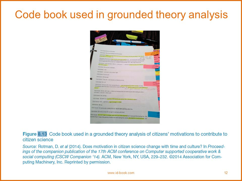 Code book used in grounded theory analysis www.id-book.com12